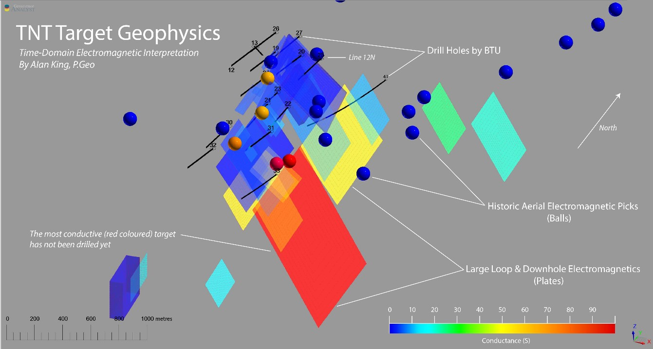 TNT Target Geophysics